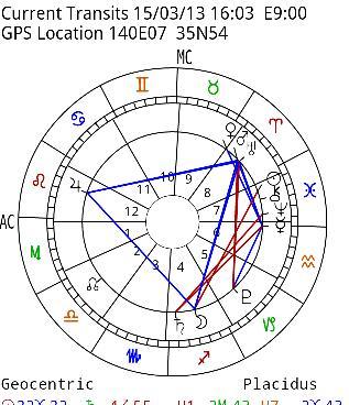 20150313山羊座冥王星